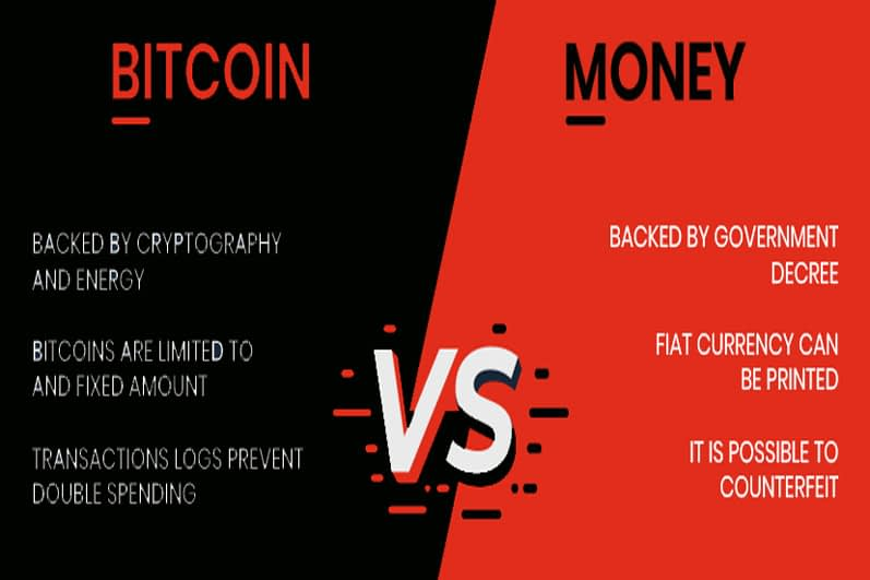 Image result for bitcoin vs fiat